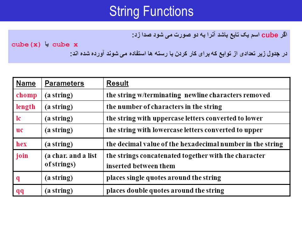 String Functions اگر cube اسم یک تابع باشد آنرا به دو صورت می شود صدا زد: cube(x) یا cube x در جدول زیر تعدادی از توابع که برای کار کردن با رسته ها استفاده می شوند آورده شده اند : NameParametersResult chomp(a string)the string w/terminating newline characters removed length(a string)the number of characters in the string lc(a string)the string with uppercase letters converted to lower uc(a string)the string with lowercase letters converted to upper hex(a string)the decimal value of the hexadecimal number in the string join(a char.
