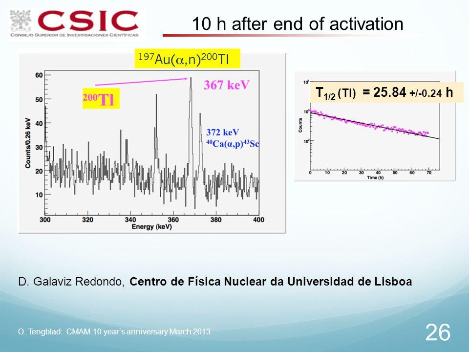 Nuclear CMAM Olof TENGBLAD IEM - CSIC O. Tengblad: CMAM 10 year\'s ...