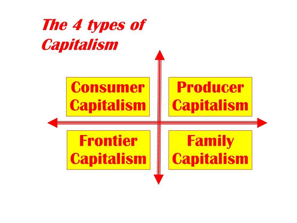 Consumer Capitalism Frontier Capitalism Producer Capitalism Family Capitalism The 4 types of Capitalism