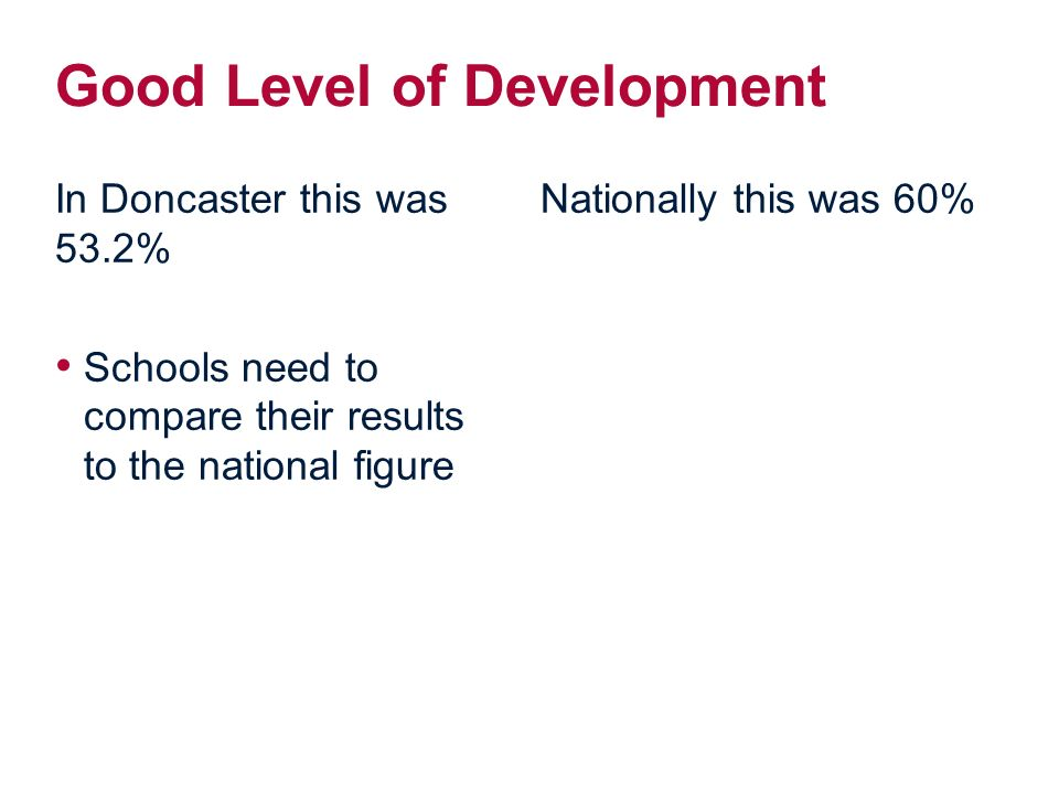 Good Level of Development In Doncaster this was 53.2% Schools need to compare their results to the national figure Nationally this was 60%