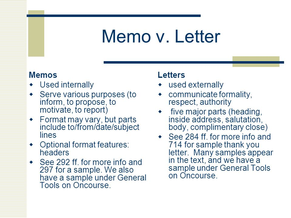 Today'S Agenda  Memo Format And Uses  Letter Format And Uses