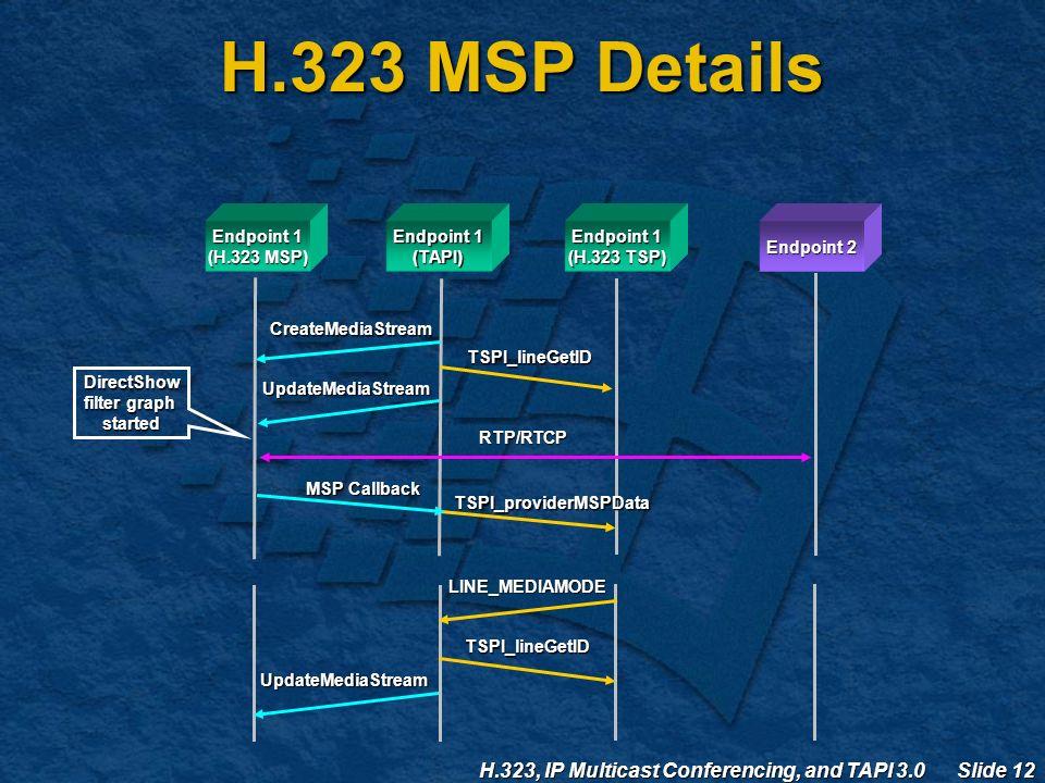 H.323, IP Multicast Conferencing, and TAPI 3.0 Slide 12 H.323 MSP Details TSPI_lineGetID UpdateMediaStream RTP/RTCP CreateMediaStream Endpoint 1 (H.323 MSP) Endpoint 1 (TAPI) (H.323 TSP) Endpoint 2 LINE_MEDIAMODE TSPI_lineGetID UpdateMediaStream TSPI_providerMSPData MSP Callback DirectShow filter graph started