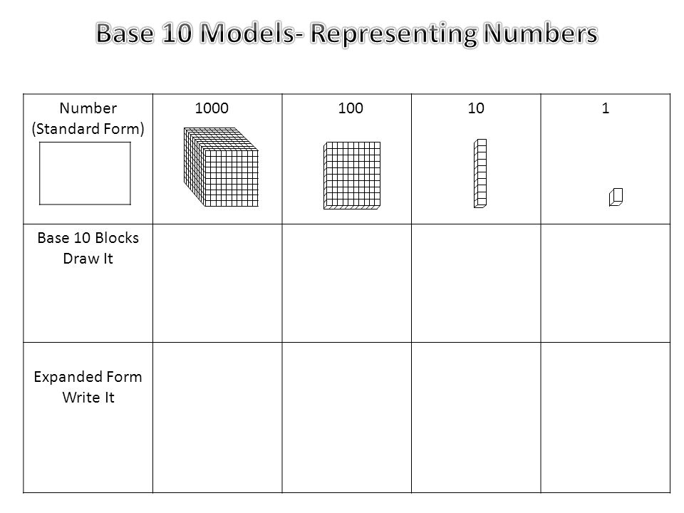 Using Numbers Extending Number Patterns Place Value Multi Digit