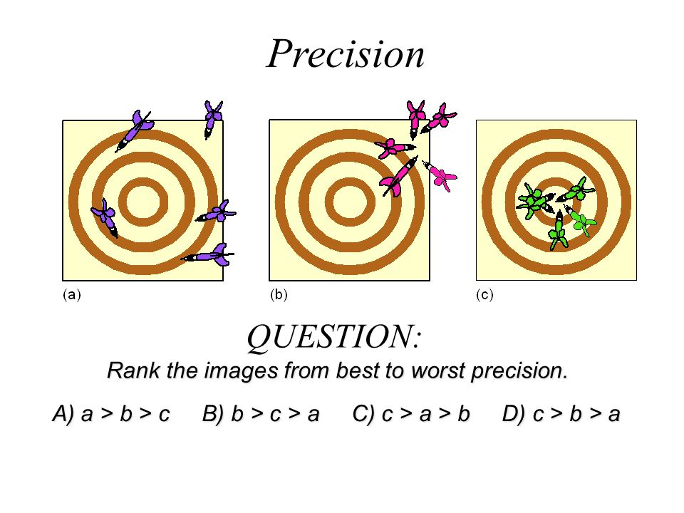 Scientific Chemical Fundamentals Applications Precision – Accuracy Vs Precision Worksheet