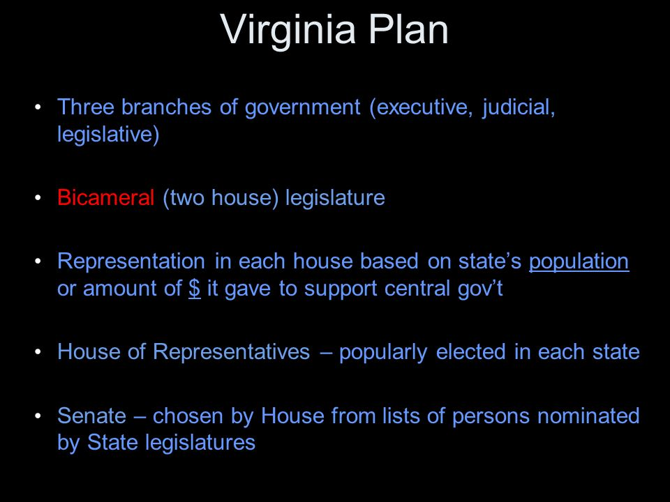 Virginia Plan Three branches of government (executive, judicial, legislative) Bicameral (two house) legislature Representation in each house based on state's population or amount of $ it gave to support central gov't House of Representatives – popularly elected in each state Senate – chosen by House from lists of persons nominated by State legislatures