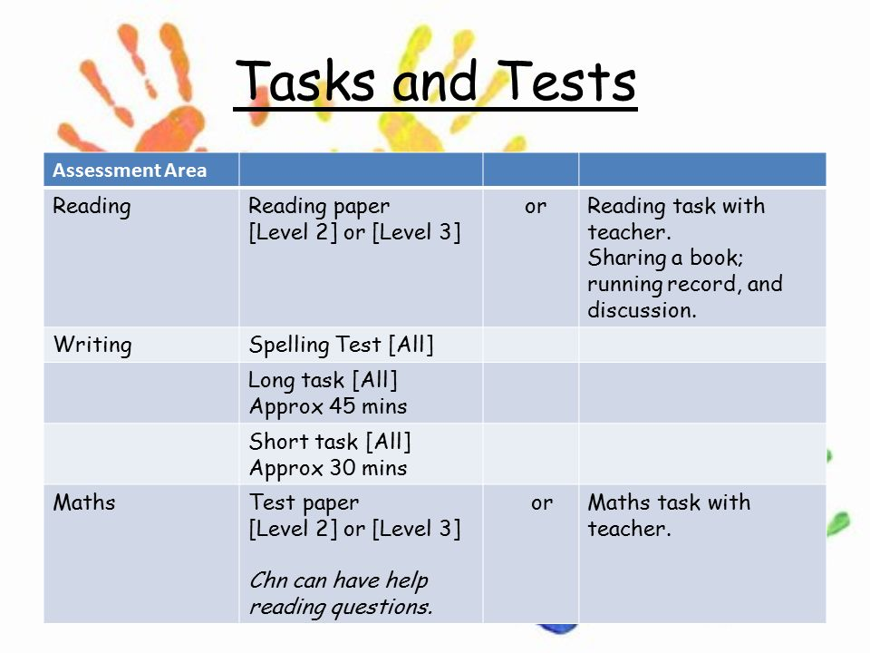 sats papers writing We have also created ks1 sats mock papers to give the real feel to children year 1 writing targets mat how to solve missing number problems using bar model.