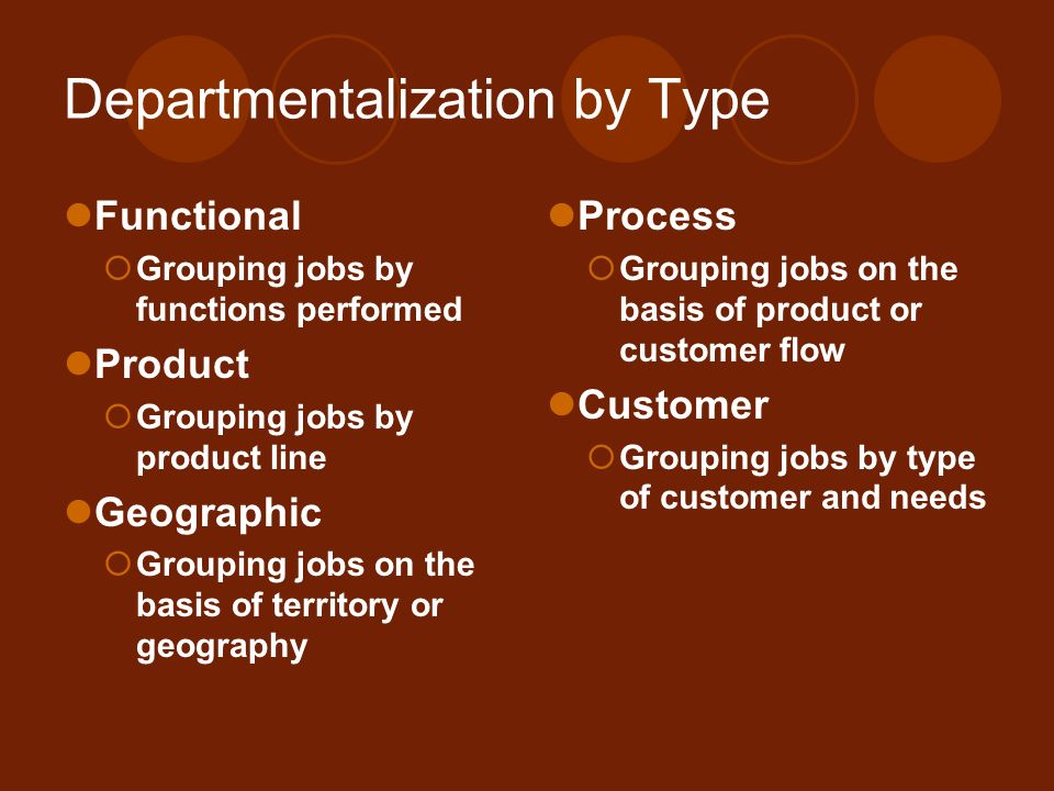 Departmentalization by Type Functional  Grouping jobs by functions performed Product  Grouping jobs by product line Geographic  Grouping jobs on th