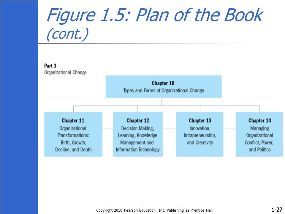 1- Copyright 2010 Pearson Education, Inc.