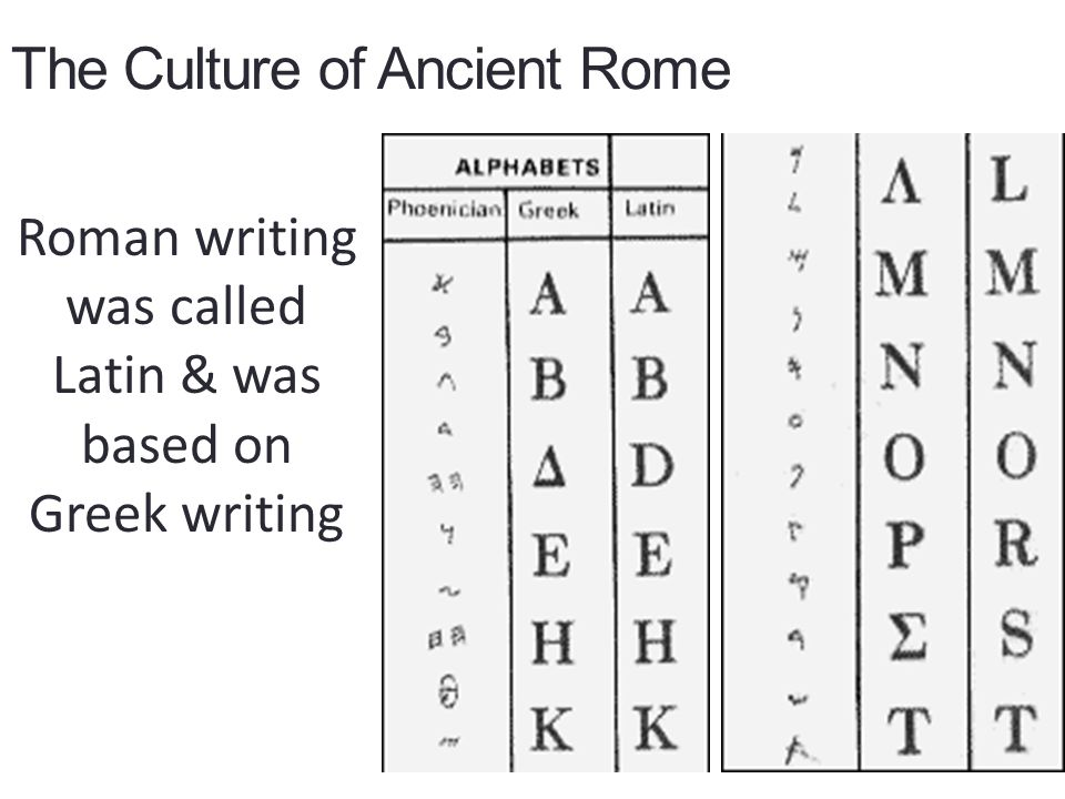 The Culture of Ancient Rome Roman writing was called Latin & was based on Greek writing