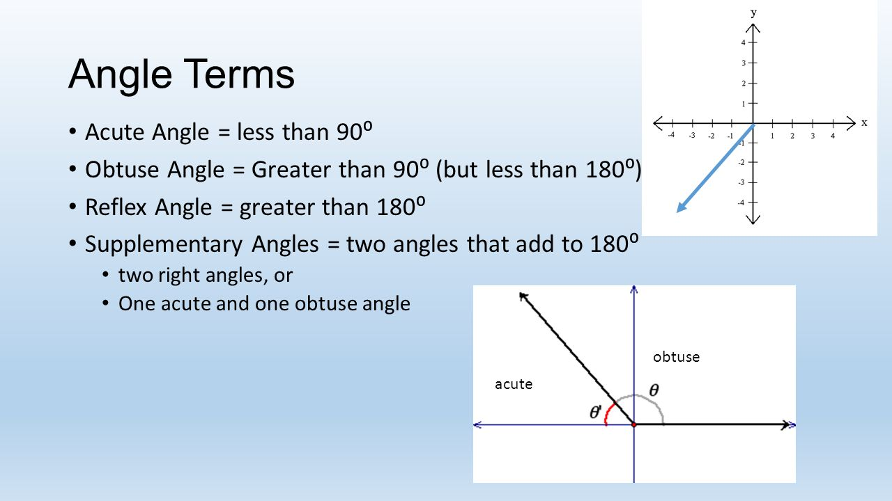 Warm up applications of right triangles at ground level the 3 angle pooptronica Choice Image