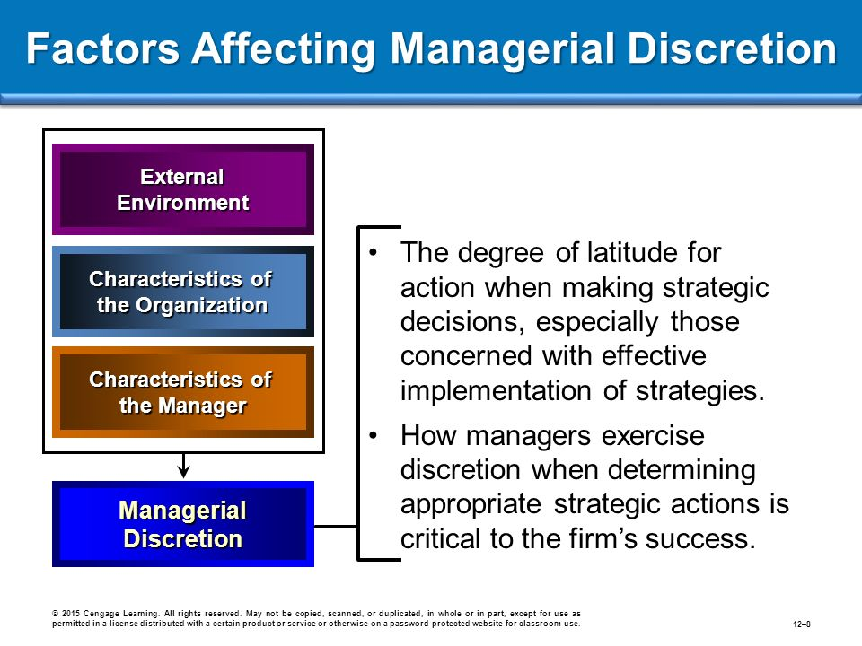 Factors Affecting Managerial Discretion © 2015 Cengage Learning.