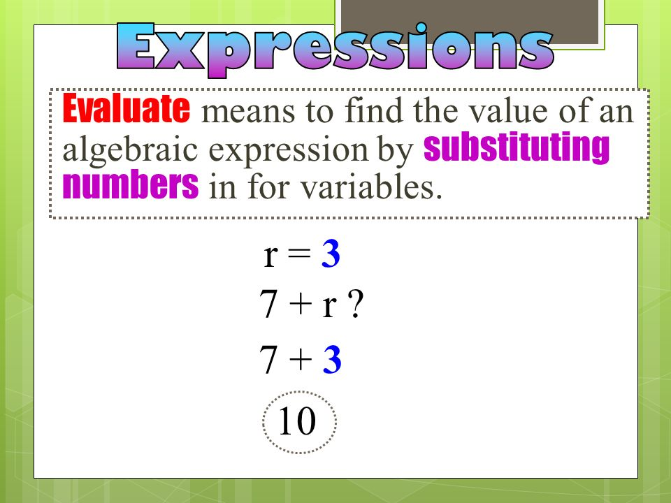 Evaluate means to find the value of an algebraic expression by substituting numbers in for variables.