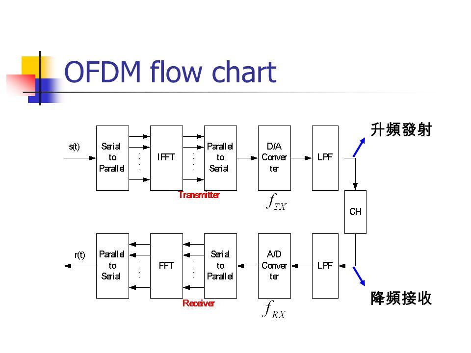 电路 电路图 电子 原理图 960_720
