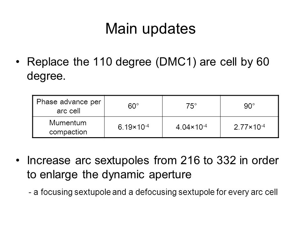 Main updates Replace the 110 degree (DMC1) are cell by 60 degree.