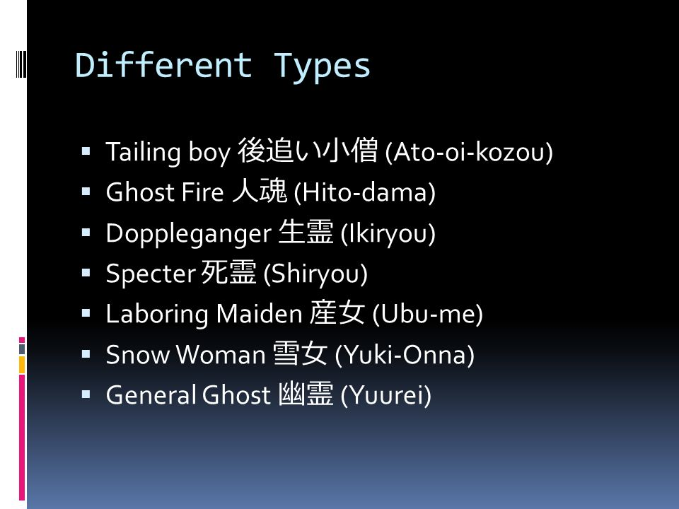 Different Types  Tailing boy 後追い小僧 (Ato-oi-kozou)  Ghost Fire 人魂 (Hito-dama)  Doppleganger 生霊 (Ikiryou)  Specter 死霊 (Shiryou)  Laboring Maiden 産女 (Ubu-me)  Snow Woman 雪女 (Yuki-Onna)  General Ghost 幽霊 (Yuurei)