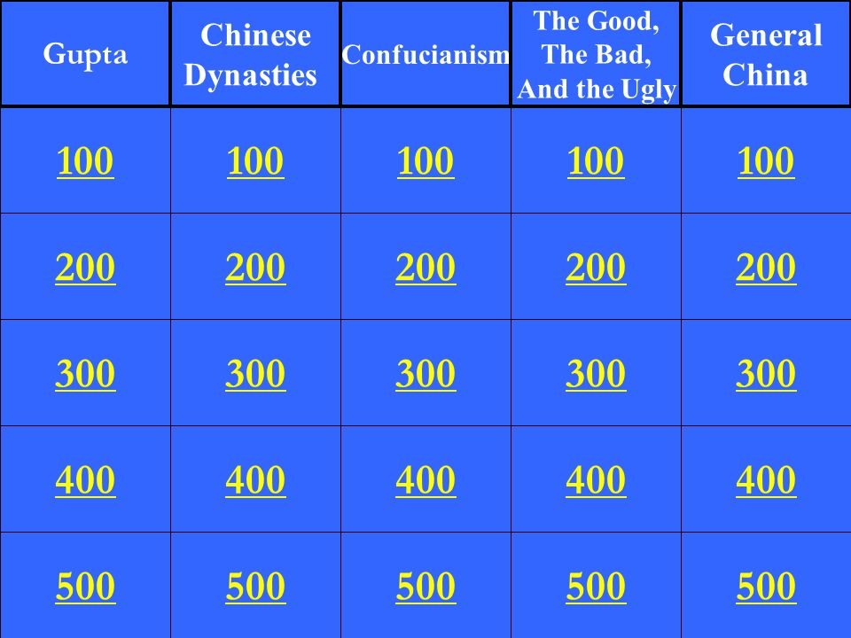Gupta Chinese Dynasties Confucianism The Good, The Bad, And the Ugly General China