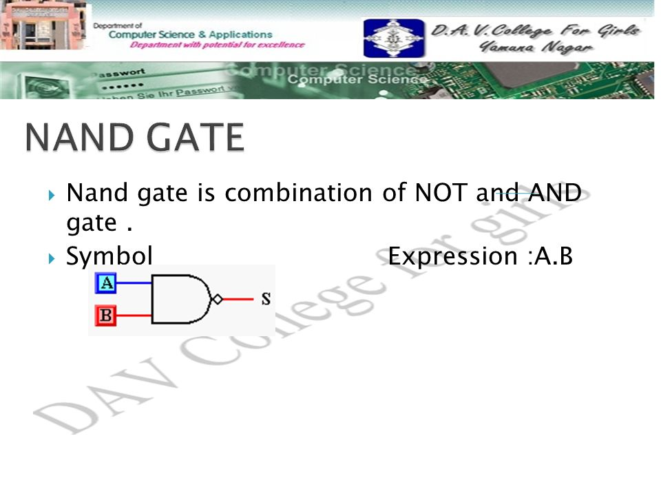 Nand gate is combination of NOT and AND gate.  Symbol Expression :A.B