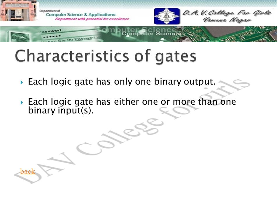  Each logic gate has only one binary output.