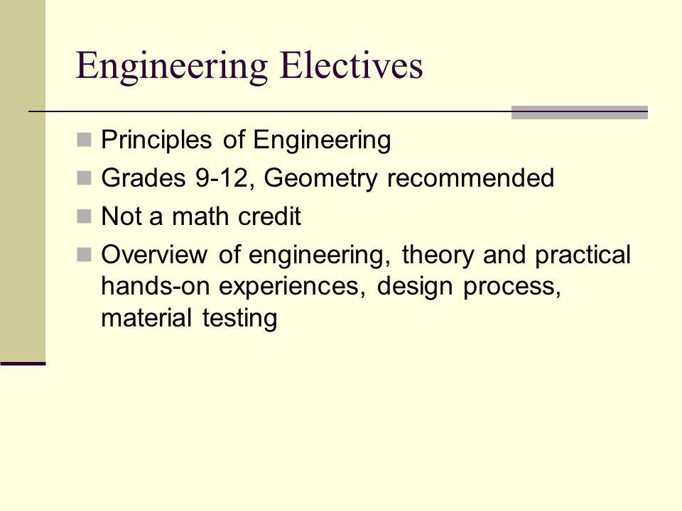 Registration Graduation Requirements English 4 credits must – Fccla Planning Process Worksheet