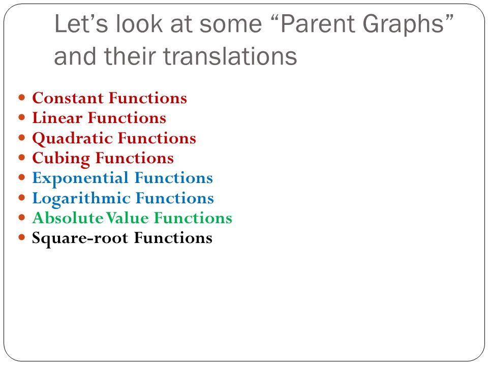 Let's look at some Parent Graphs and their translations Constant Functions Linear Functions Quadratic Functions Cubing Functions Exponential Functions Logarithmic Functions Absolute Value Functions Square-root Functions