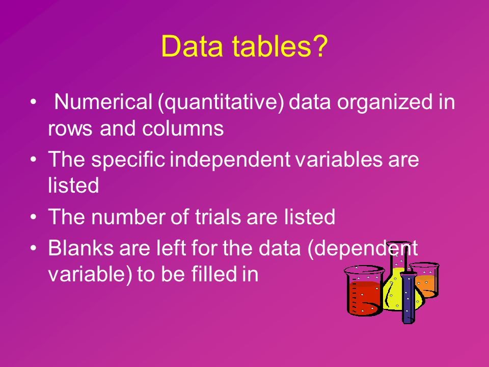 Data tables.