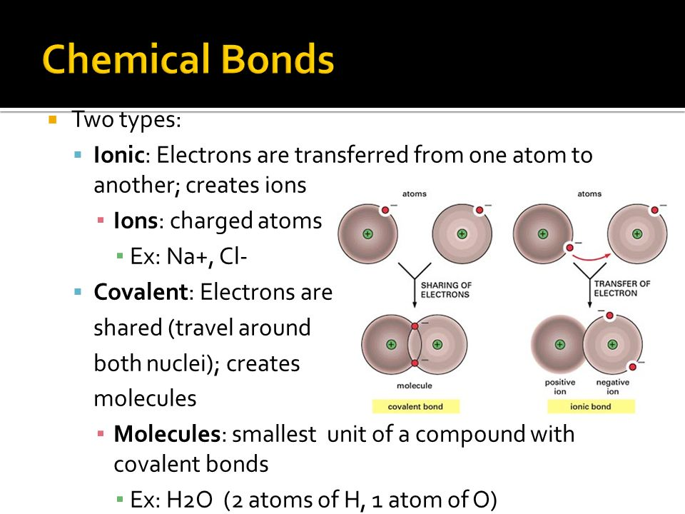  Two types:  Ionic: Electrons are transferred from one atom to another; creates ions ▪ Ions: charged atoms ▪ Ex: Na+, Cl-  Covalent: Electrons are shared (travel around both nuclei); creates molecules ▪ Molecules: smallest unit of a compound with covalent bonds ▪ Ex: H2O (2 atoms of H, 1 atom of O)