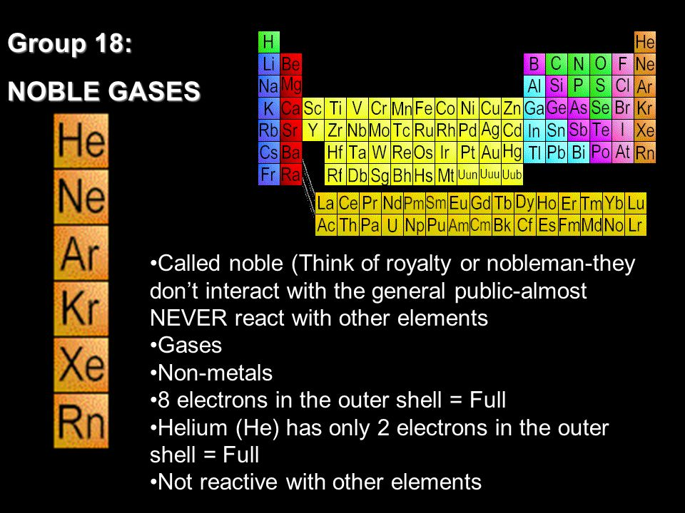Group 18: NOBLE GASES Called noble (Think of royalty or nobleman-they don't interact with the general public-almost NEVER react with other elements Gases Non-metals 8 electrons in the outer shell = Full Helium (He) has only 2 electrons in the outer shell = Full Not reactive with other elements