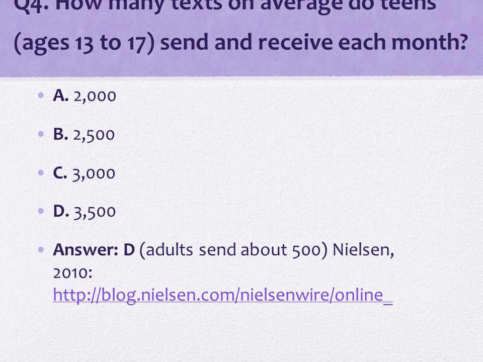 Teen distruction nielsen wire article teens free