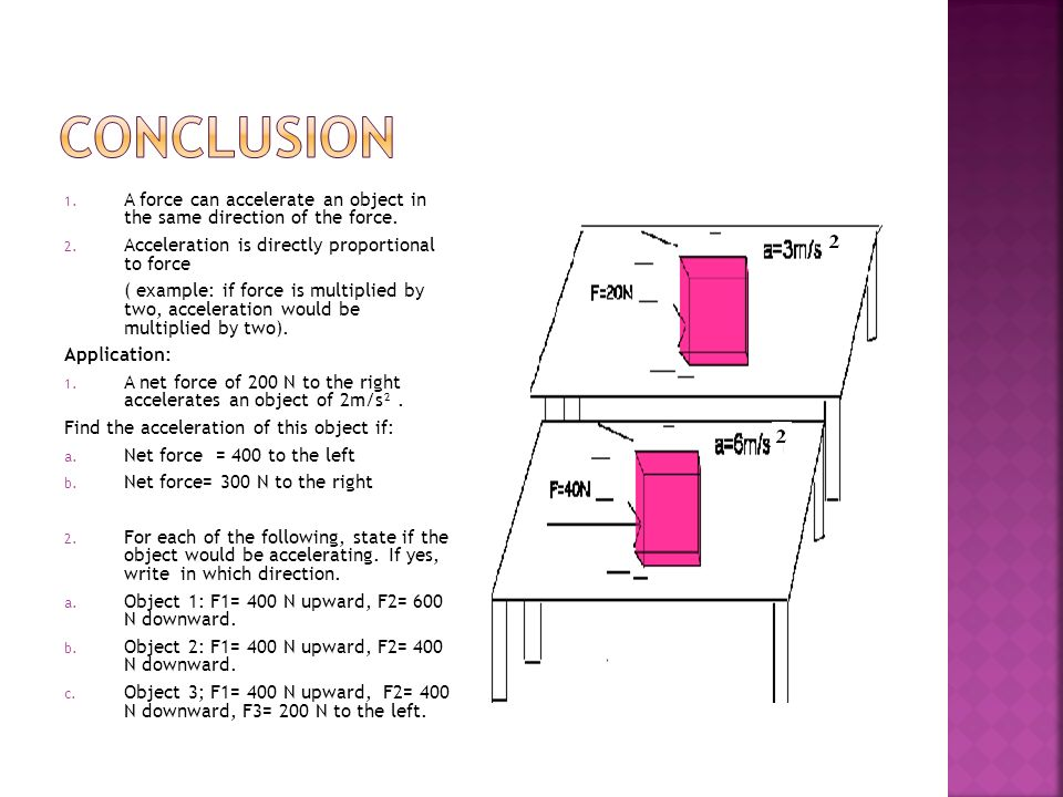 objectives you will be able to 1 state newton s second law and rh slideplayer com Force of Friction Equation Force and Mass