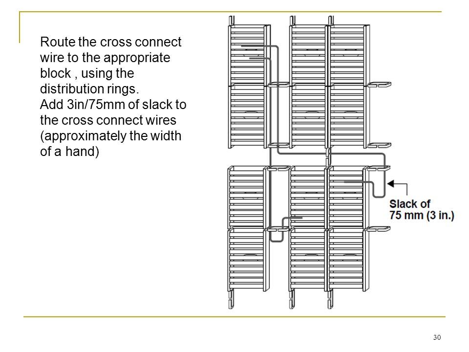 bix block wiring diagram dolgular com 66 Block Wiring Diagram bix block wiring diagram dolgular
