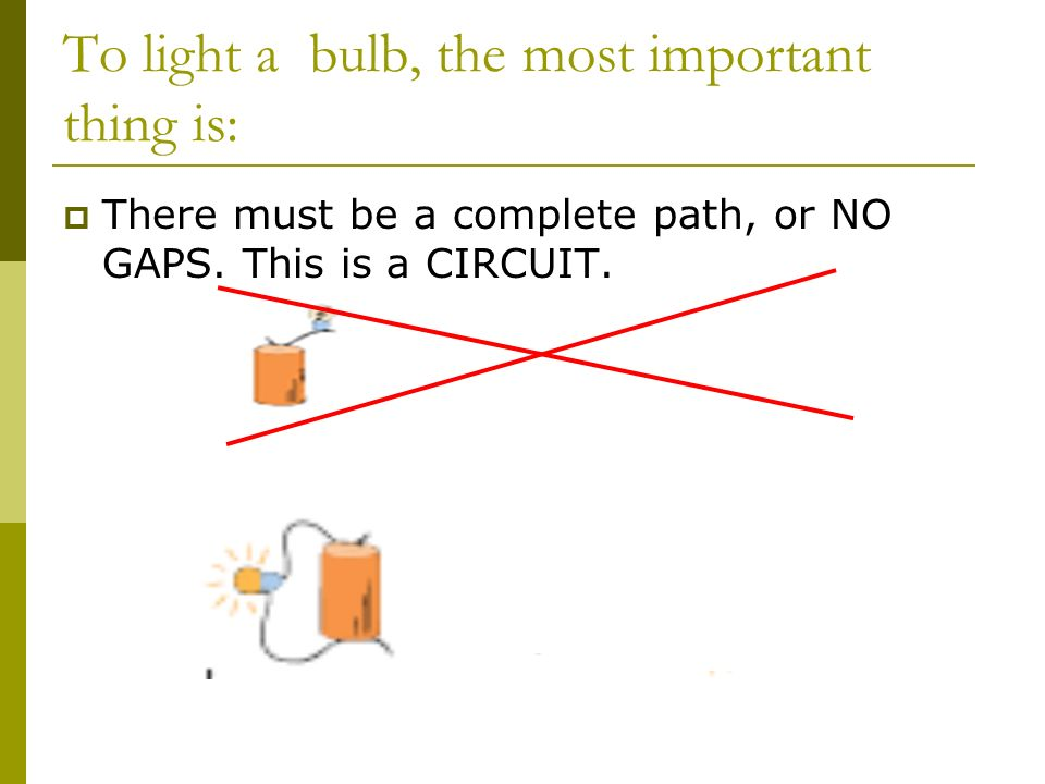 To light a bulb, the most important thing is:  There must be a complete path, or NO GAPS.