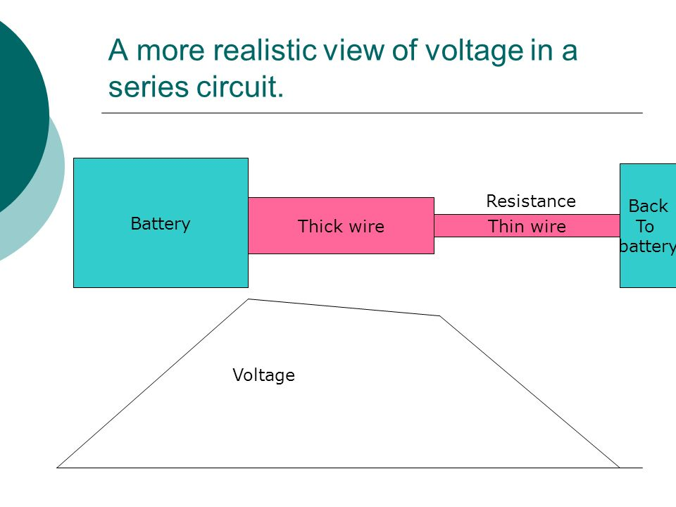 A more realistic view of voltage in a series circuit.