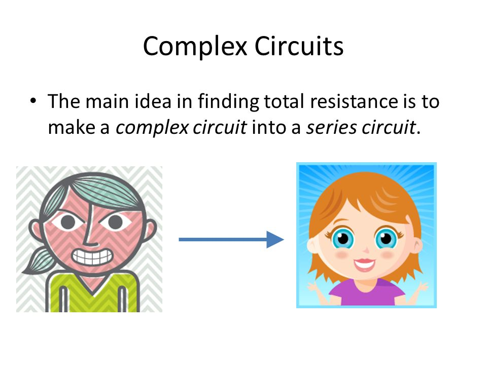 Complex Circuits The main idea in finding total resistance is to make a complex circuit into a series circuit.