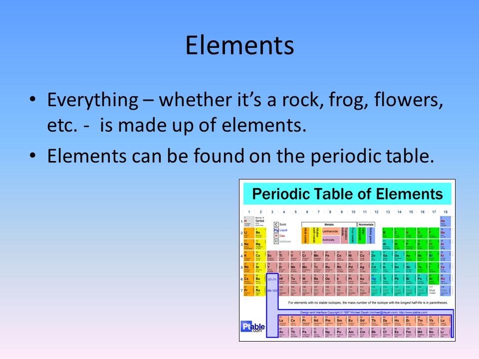 Biomolecules building blocks of life elements everything biomolecules building blocks of life 2 elements everything urtaz Gallery