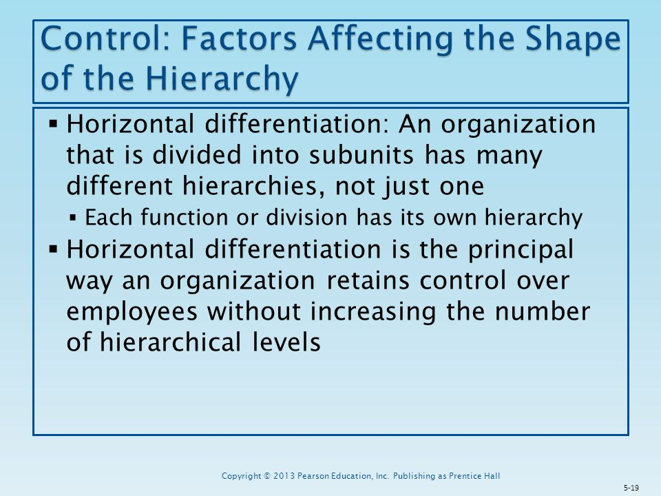  Horizontal differentiation: An organization that is divided into subunits has many different hierarchies, not just one  Each function or division has its own hierarchy  Horizontal differentiation is the principal way an organization retains control over employees without increasing the number of hierarchical levels Copyright © 2013 Pearson Education, Inc.
