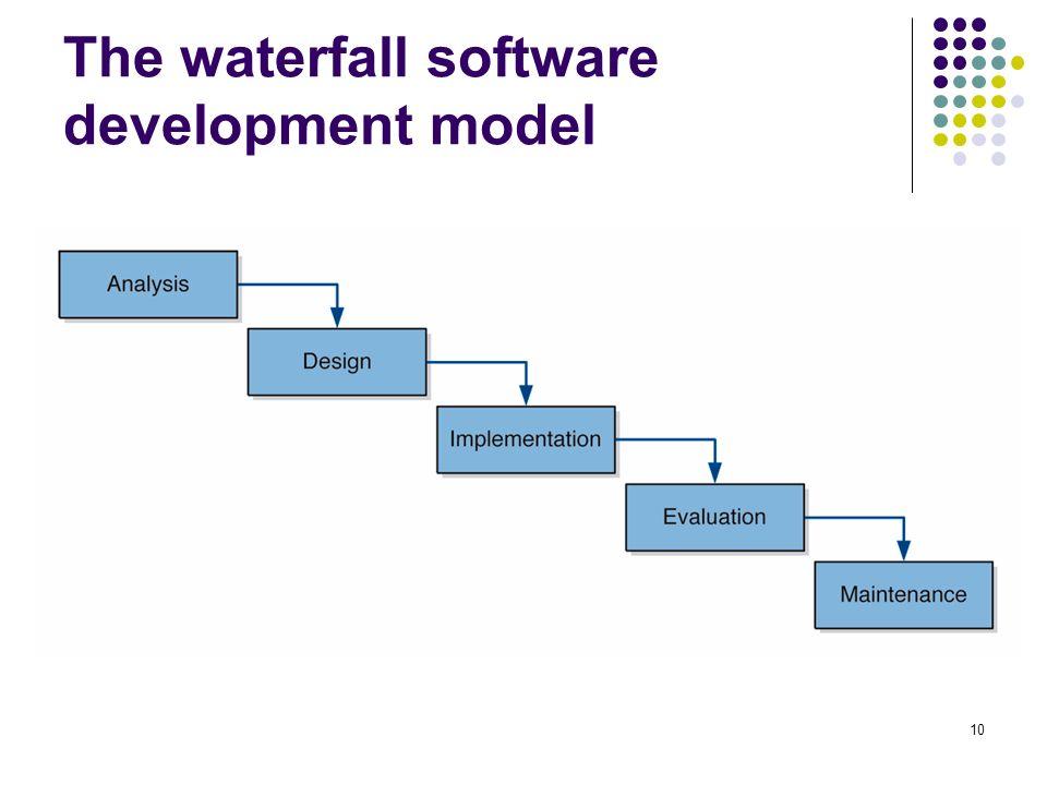 waterfall software development