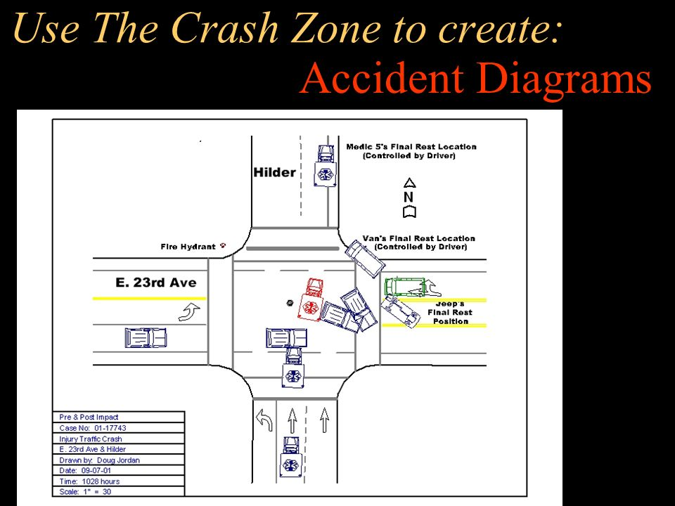 Software For The Accident Reconstructionist Powerful, yet easy to ...