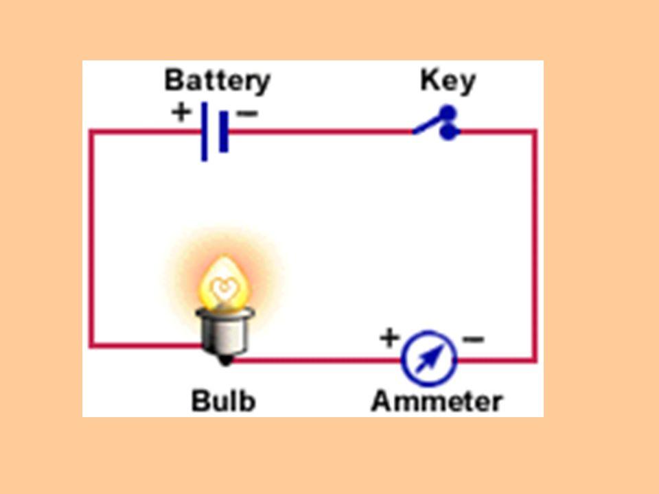 Current electricity snc grade 9 a simple circuit loadresistance 6 introducing ccuart Choice Image