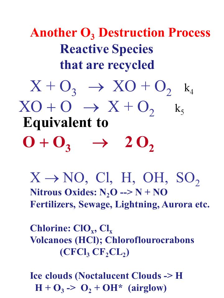 Another O 3 Destruction Process Reactive Species that are recycled X + O   XO + O 2 k 4 XO  O  X + O 2 k 5 Equivalent to O  O 3  2 O 2 X  Cl, H, OH, SO 2 Nitrous Oxides: N 2 O --> N + NO Fertilizers, Sewage, Lightning, Aurora etc.