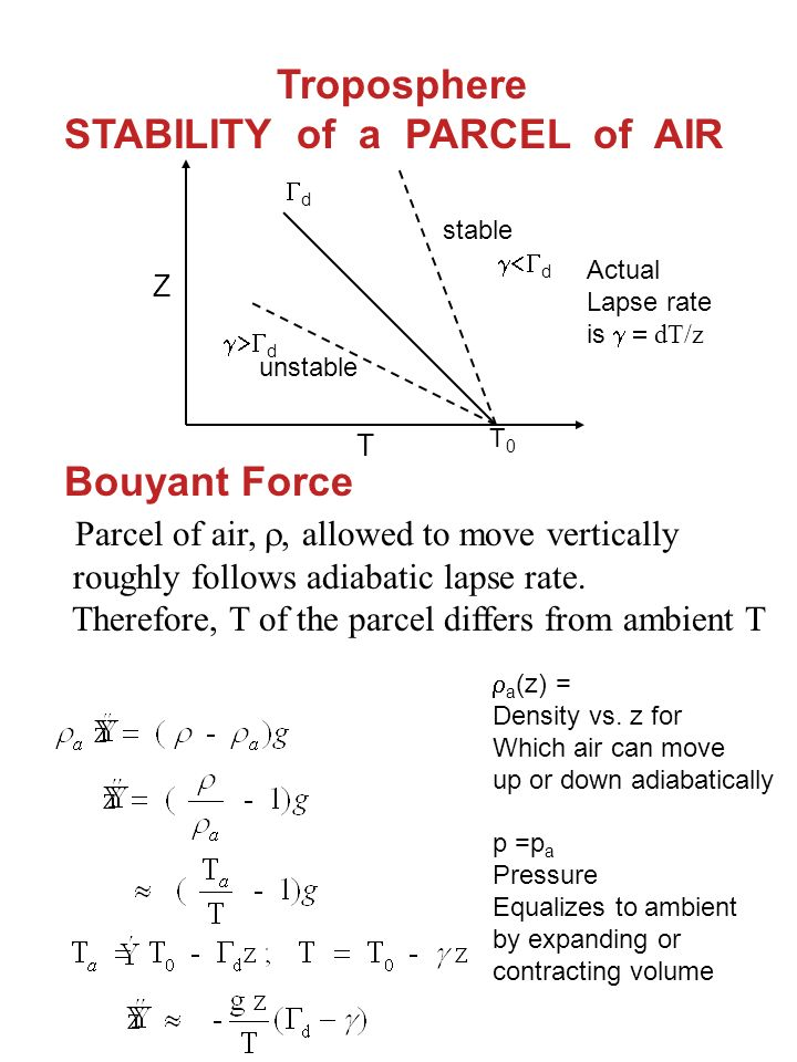 Troposphere STABILITY of a PARCEL of AIR Bouyant Force Parcel of air,  allowed to move vertically roughly follows adiabatic lapse rate.