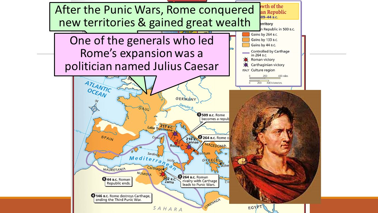 After the Punic Wars, Rome conquered new territories & gained great wealth One of the generals who led Rome's expansion was a politician named Julius Caesar