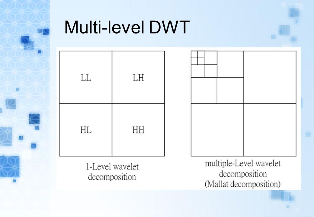 Multi-level DWT