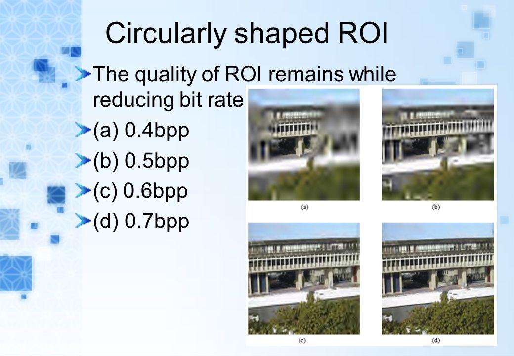 Circularly shaped ROI The quality of ROI remains while reducing bit rate (a) 0.4bpp (b) 0.5bpp (c) 0.6bpp (d) 0.7bpp