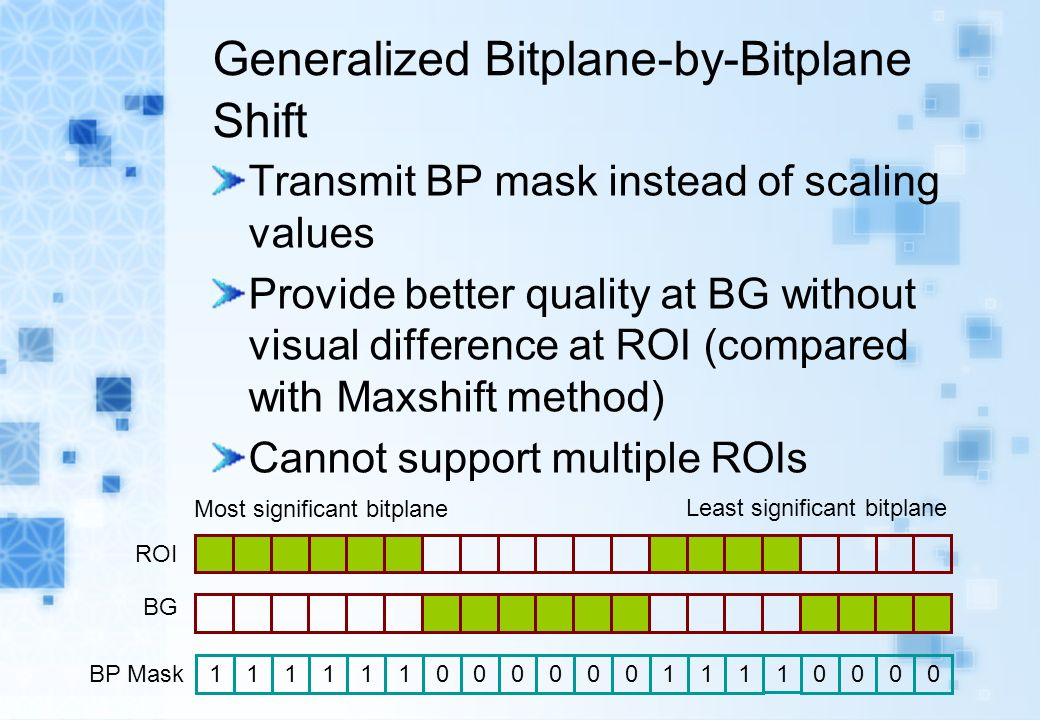 Generalized Bitplane-by-Bitplane Shift Transmit BP mask instead of scaling values Provide better quality at BG without visual difference at ROI (compared with Maxshift method) Cannot support multiple ROIs Most significant bitplane Least significant bitplane ROI BG BP Mask