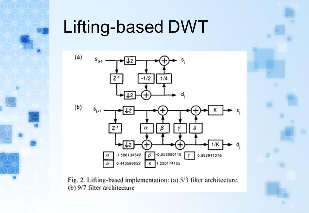 Lifting-based DWT