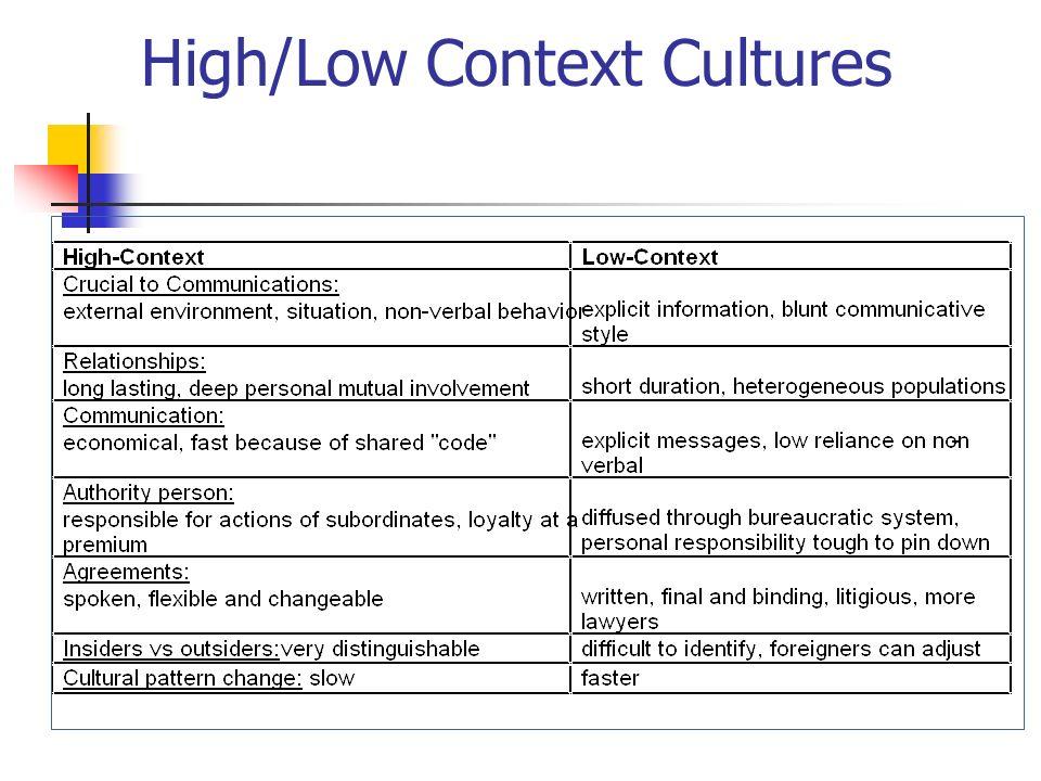 High/Low Context Cultures