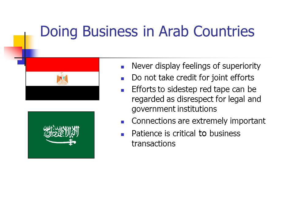 Doing Business in Arab Countries Never display feelings of superiority Do not take credit for joint efforts Efforts to sidestep red tape can be regarded as disrespect for legal and government institutions Connections are extremely important Patience is critical to business transactions