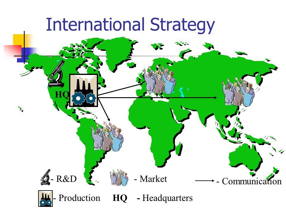 International Strategy HQ - Production - R&D- Market HQ - Headquarters - Communication