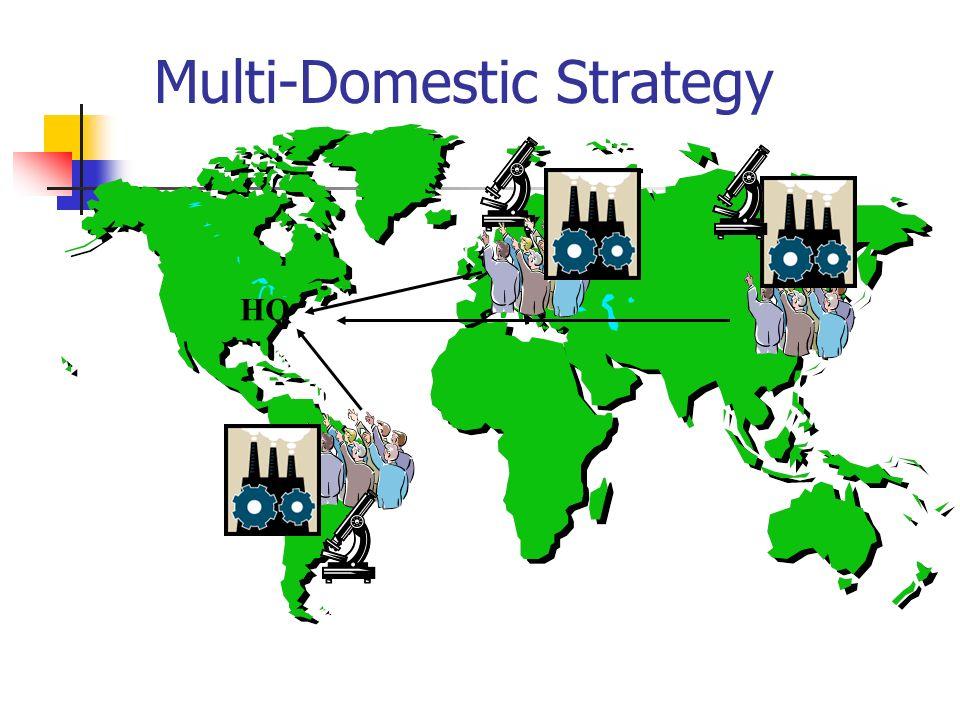 Multi-Domestic Strategy HQ