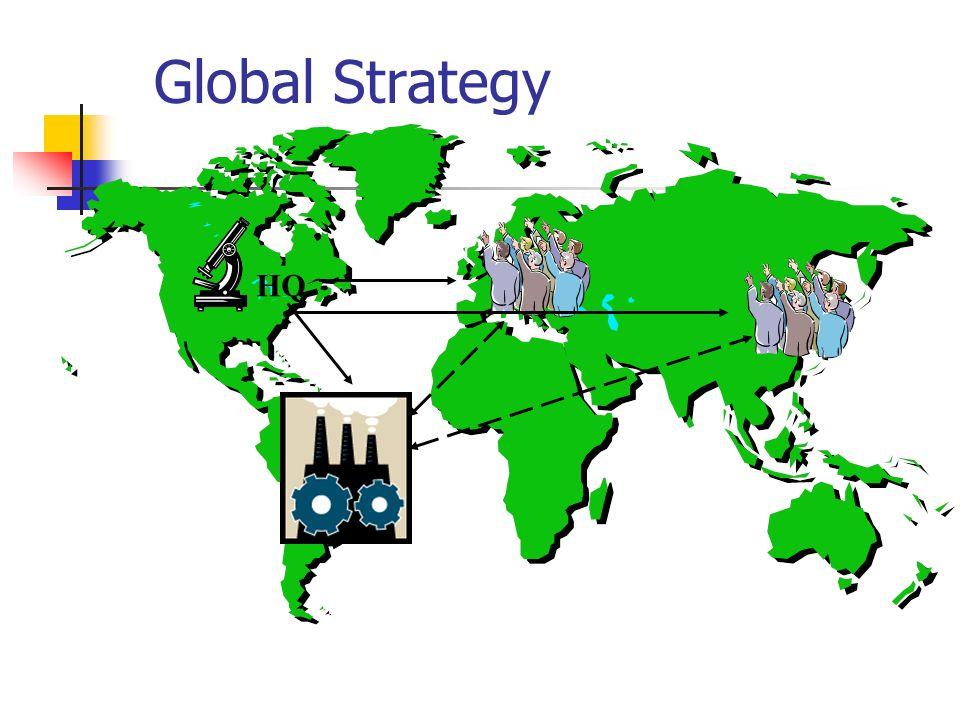 Global Strategy HQ